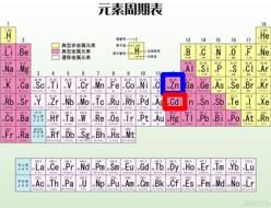 elementsCd