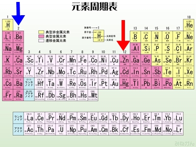 elements212