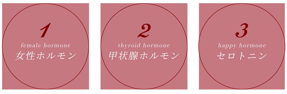 女性ホルモン、甲状腺ホルモン、セロトニン